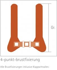 4-Punkt-Brustfixierung